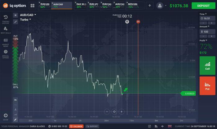 najbolji bot za kriptovalute bot cardano trgovanje binarnim opcijama tradestation